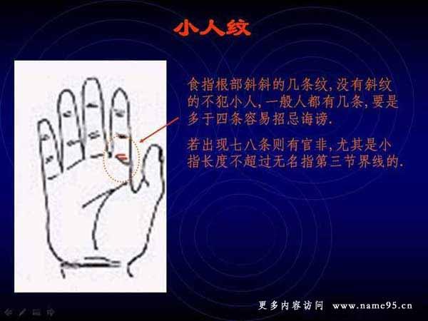 手相算命图解-男左手,女右手